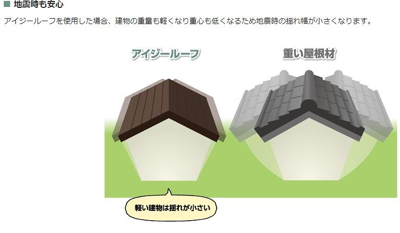 屋根リフォーム,カバー工法 (4)