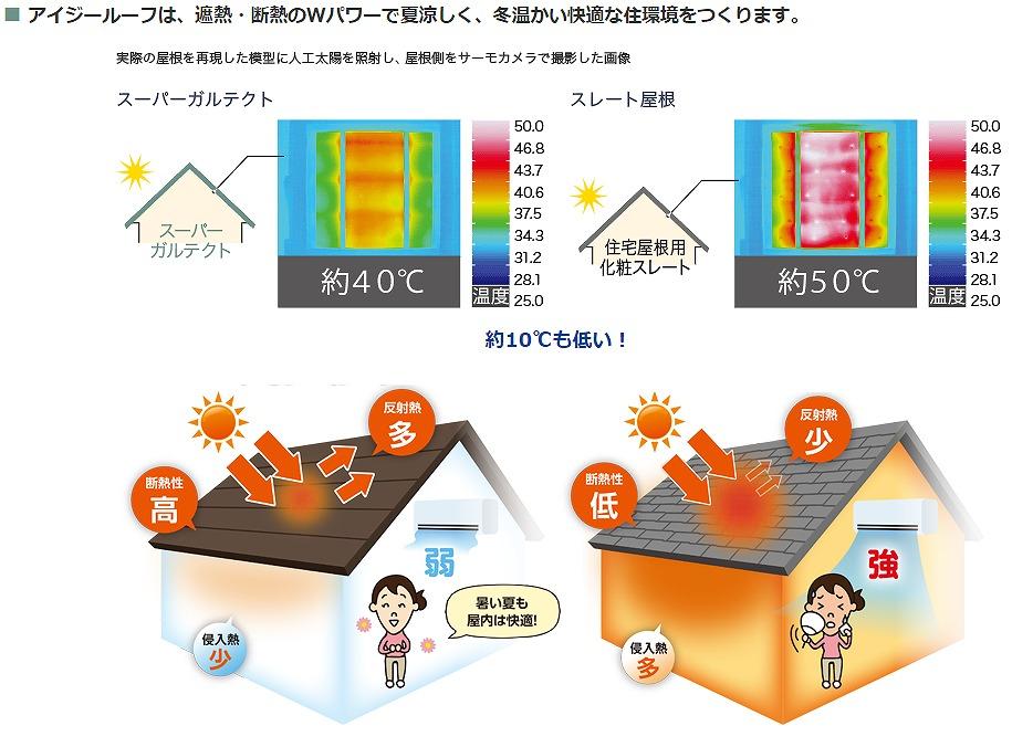 屋根リフォーム,カバー工法 (2)