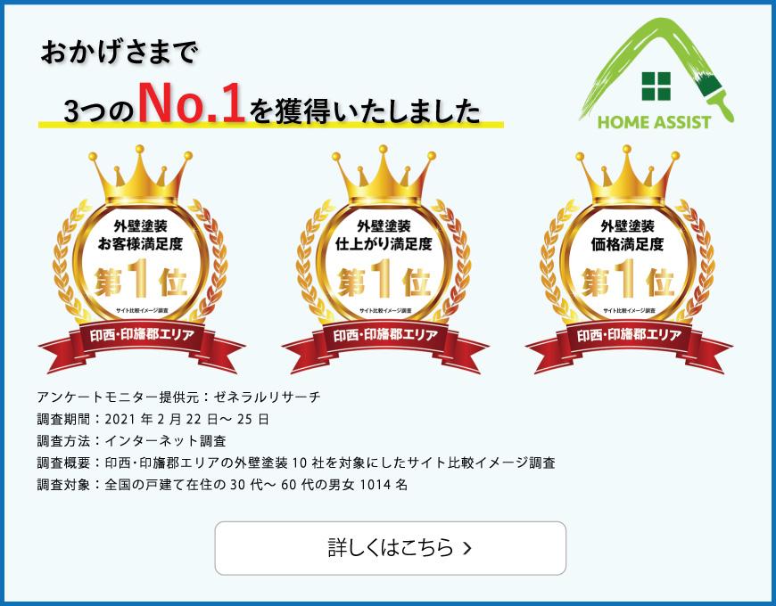 おかげさまで3つのNo.1を受賞いたしました